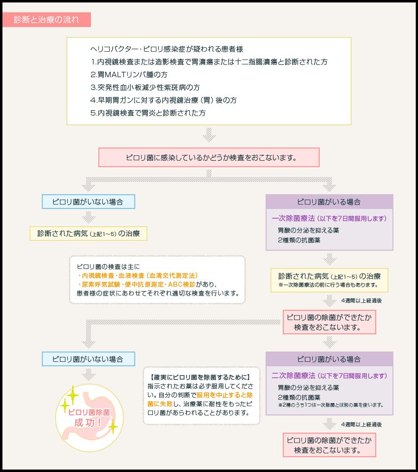 chart02