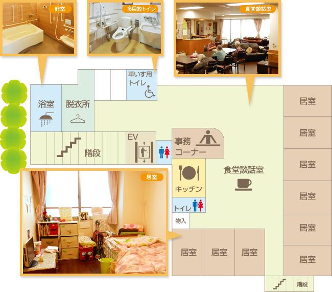 floor_p_map