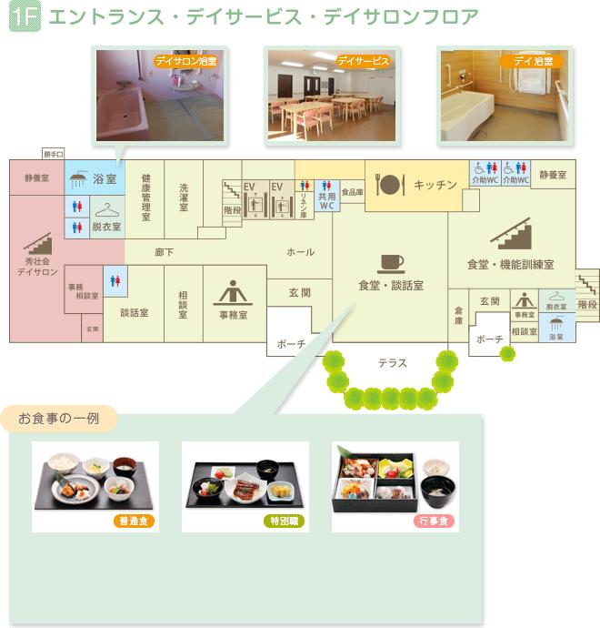 floor_p_map1
