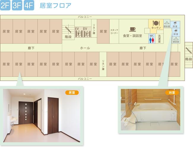 floor_p_map2